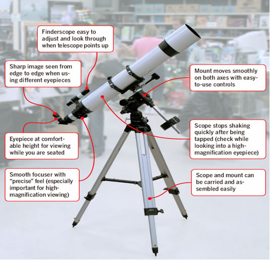 Buying a Telescope